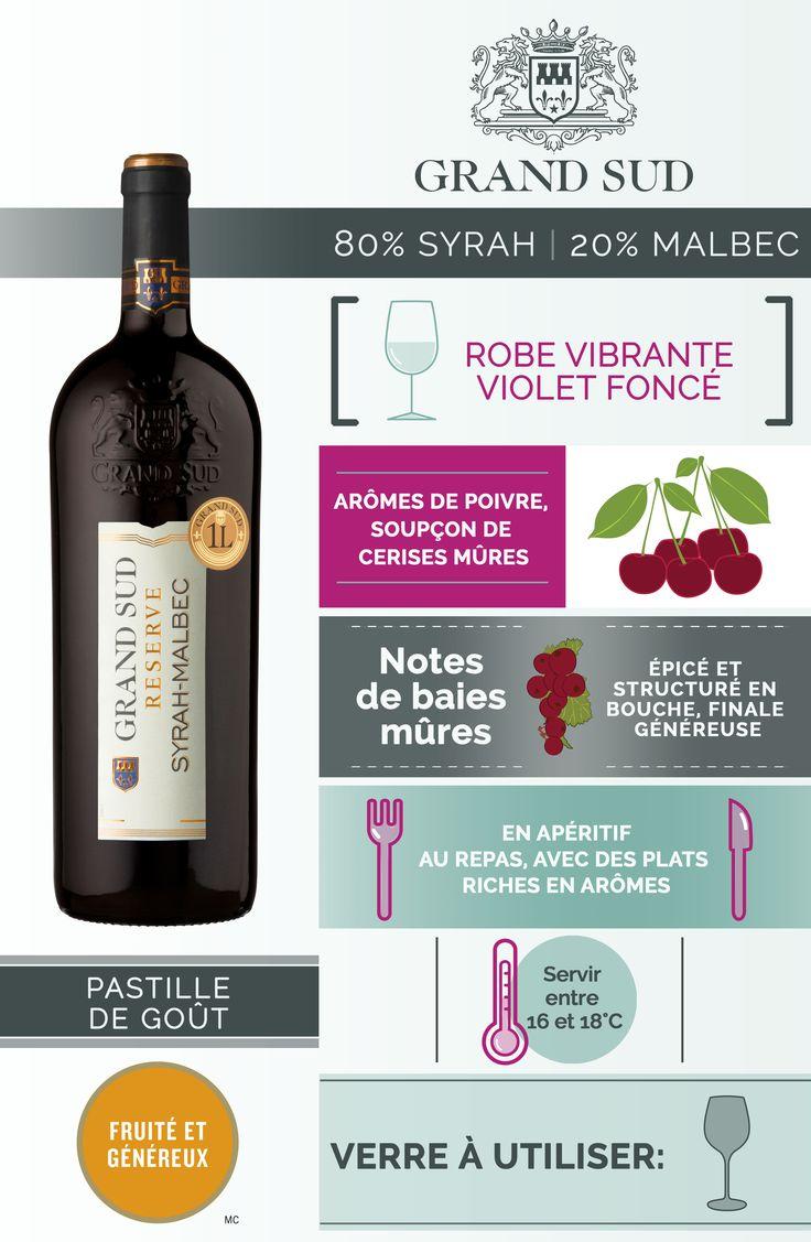 #vin #syrah #malbec #grandsud #infographie #cheers