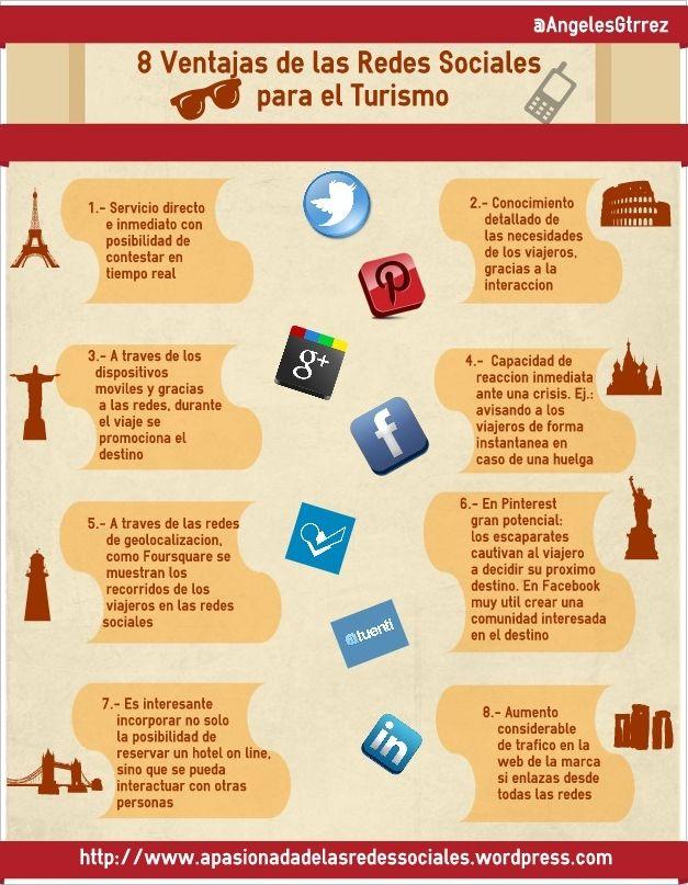 Ventajas de las Redes sociales en el Turismo   #Infografía