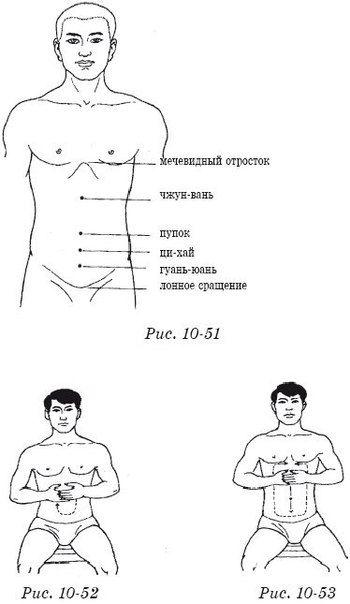Растирание живота для лечения заболеваний желудка и кишечника…