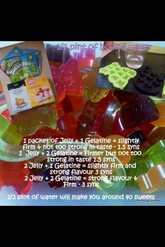 Jelly sweets Slimming World