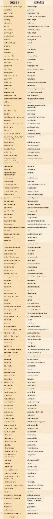 Más de 150 frases en inglés que te salvarán la vida alrededor del mundo