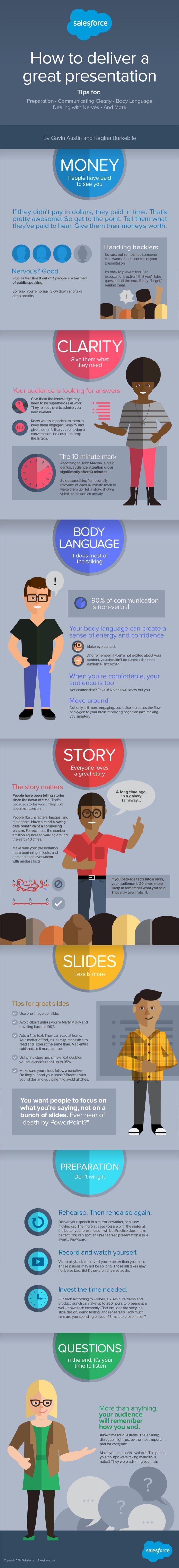 Communication Tips ... How to Deliver a Great Presentation #entrepreneurs #publicspeaking http://www.OneMorePress.com