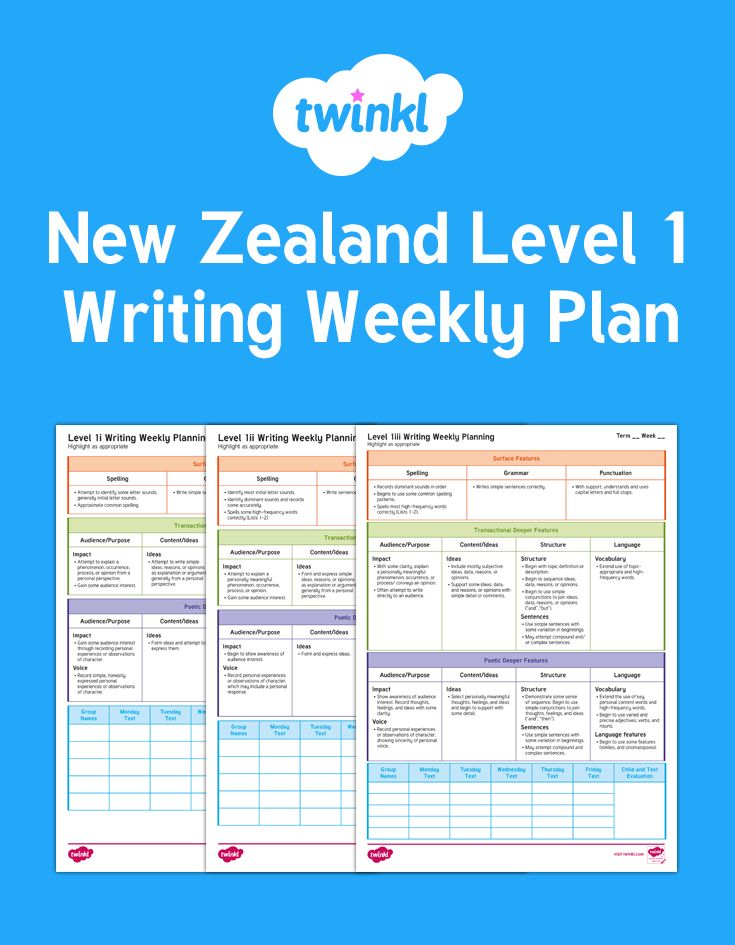 Our weekly writing plans are proving to be very popular. These three are based on Level 1i, Level 1ii and Level 1iii.