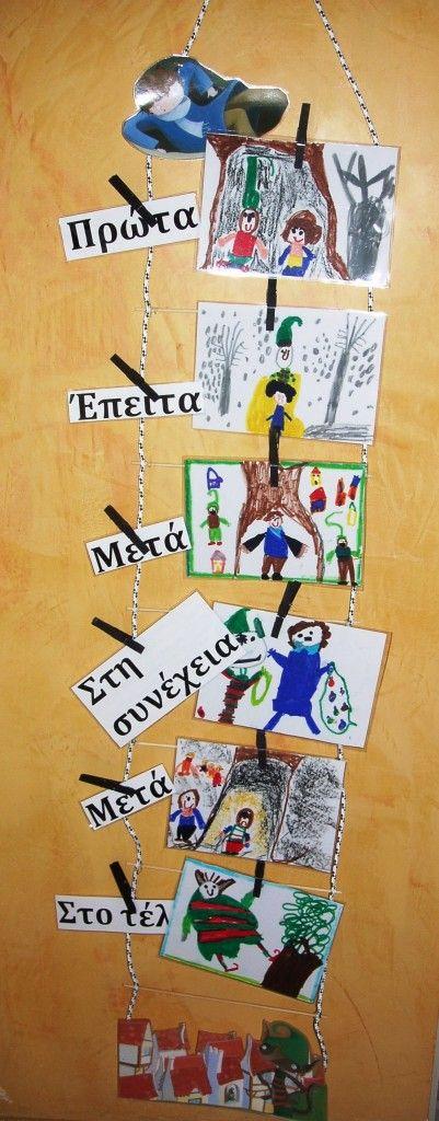 Φτιάξαμε την ανεμόσκαλά μας με την οποία ο Μανόλης κατέβηκε στο καλικαντζαροχωριό. Δεξιά βάλαμε πάλι τις λέξεις σύνδεσης και στα σκαλοπάτια τις εικόνες μας με τη σωστή σειρά .