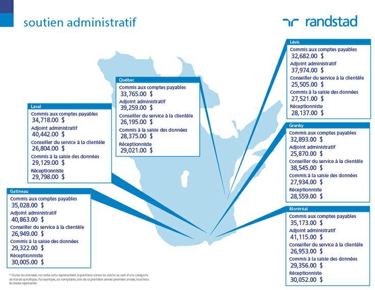 #Salaires #2014 Rémunération #Emploi Métier Soutien Administratif. #Canada  #Québec. Découvrez d'autres salaires sur: http://content.randstad.ca/guide-salaire-2014