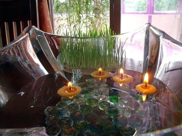 MishaBeauty - DIY kosmetika: Dárkový balíček II - plovoucí svíčky