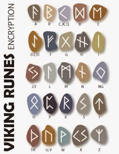 Relentlessly Fun, Deceptively Educational: Decoding the Runic Alphabet (Viking Facts Treasure Hunt) Free Printable