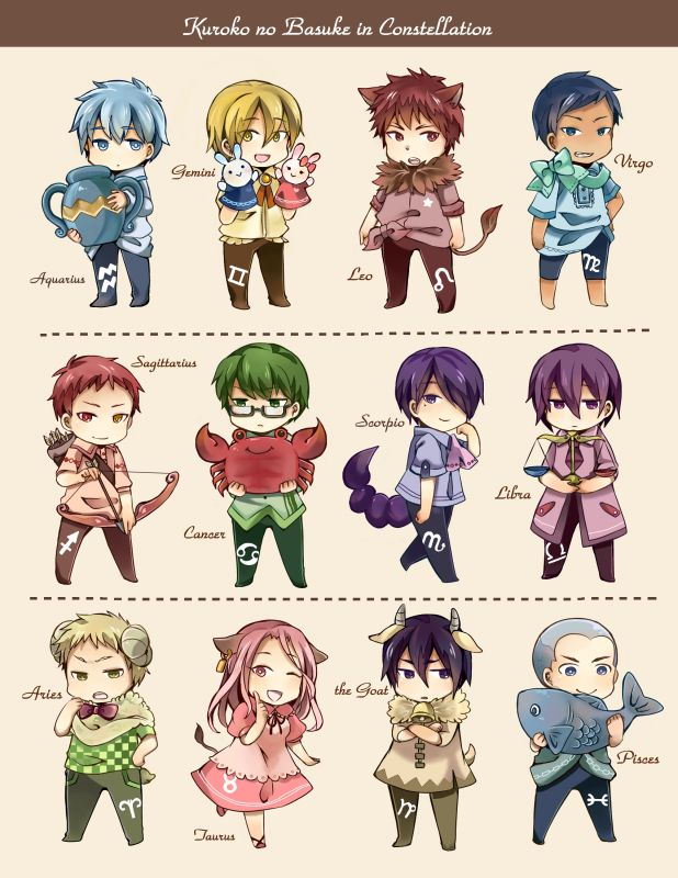 Anime Characters Zodiac Signs Libra : Knb zodiac signs kuroko no basuke