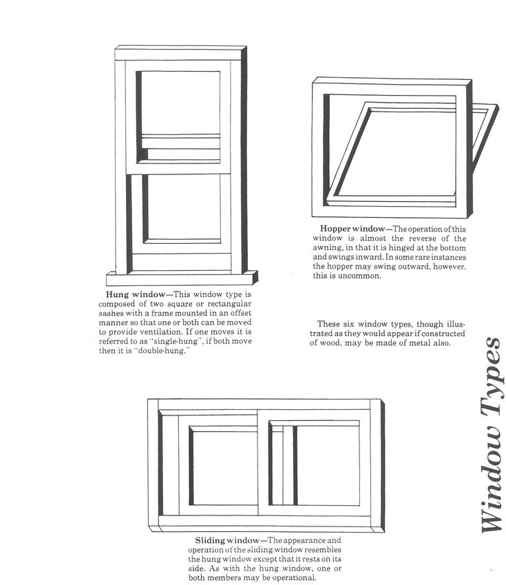 ancient hair styles window types 2 architecture amp furniture 5034