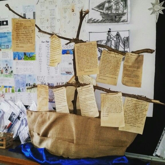 First Fleet convict diary entries. A great way to display the children's work.