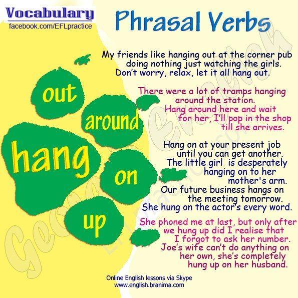 phrasal verbs with hang