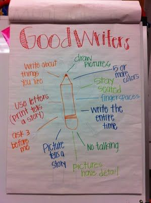 Beginning of writer's workshop