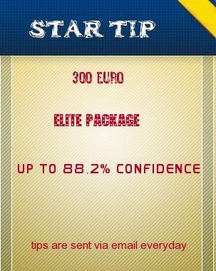Star Tips:Dartford    -    Woking Date:28 Dec 2013 League:ENGLAND: Conference Premier
