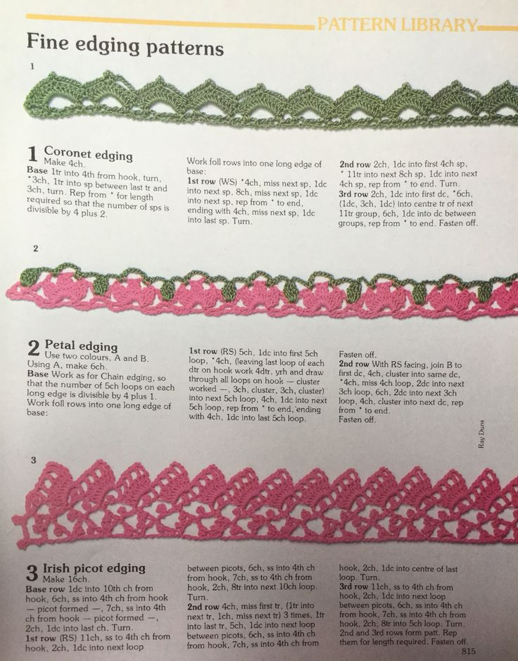 Crochet borders.  Busy Needles.  Part 31