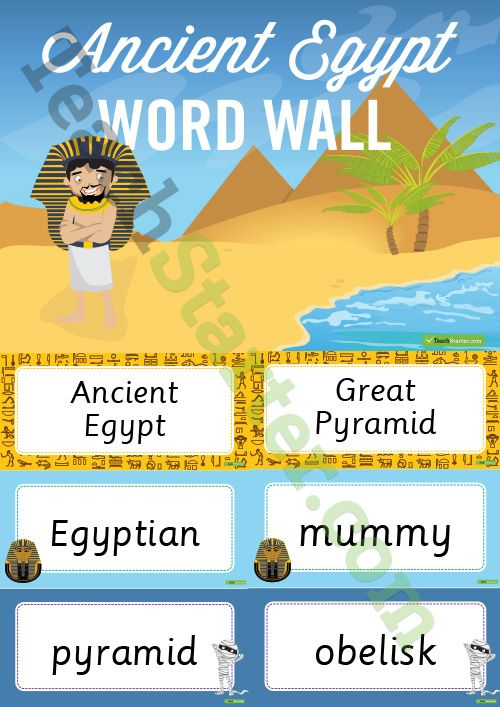 Ancient Egypt Word Wall Vocabulary Teaching Resource