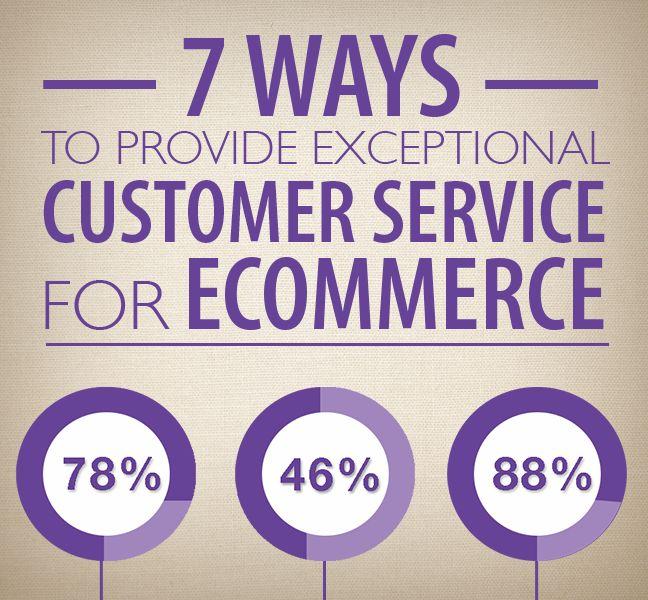 Contact Expedia Customer Service