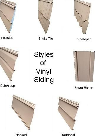 Architecture styles of vinly siding and with the smart for Types of siding