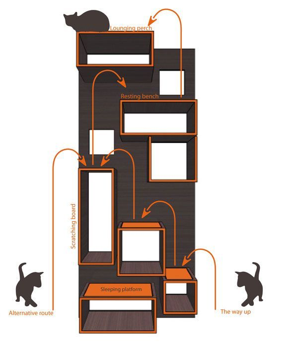 very cool stuff design cat tree exclusive scratching. Black Bedroom Furniture Sets. Home Design Ideas