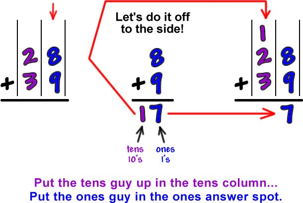 addition with regrouping explanation