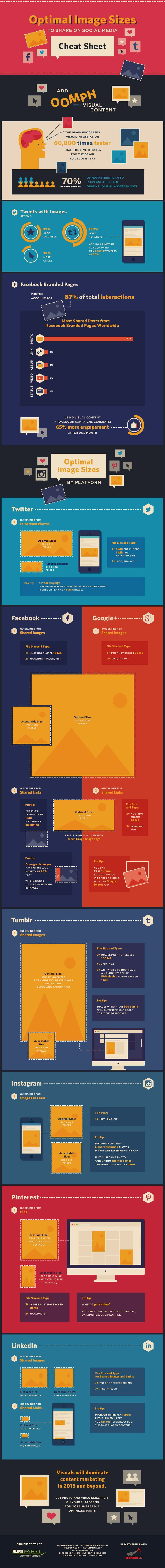 2015 #SocialMedia Image Size Cheat Sheet and Image Tricks
