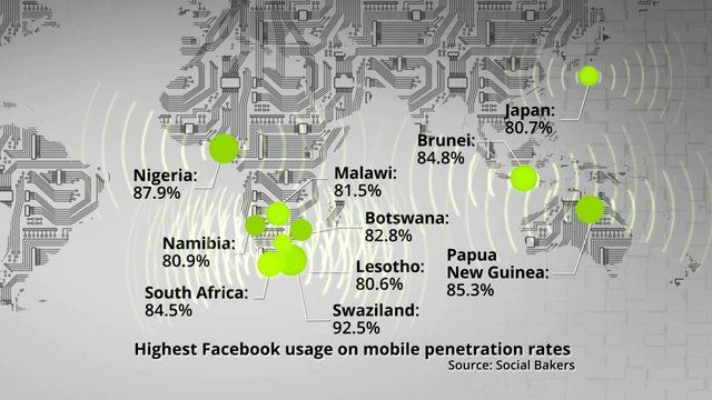 Deloitte: Digital infographic
