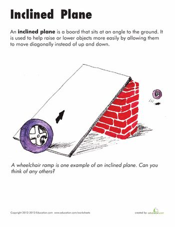 Worksheets: Inclined Plane