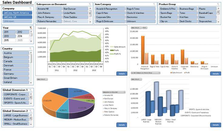nav033-enterprise-sales-dashboard-v2_5-full.png (1075×630)