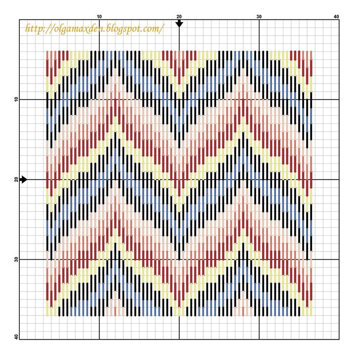 Bargello chart
