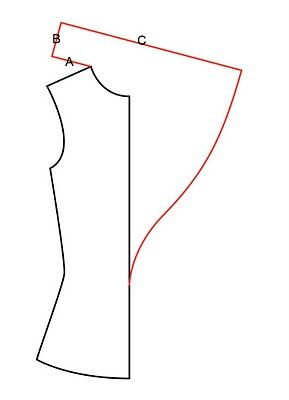 Pattern Drafting Tutorial for Cowl-Neck Draped Knits/Jersey Top from: http://petitmainsauvage.blogspot.nl/2010/10/promised-tutorial.html?m=1