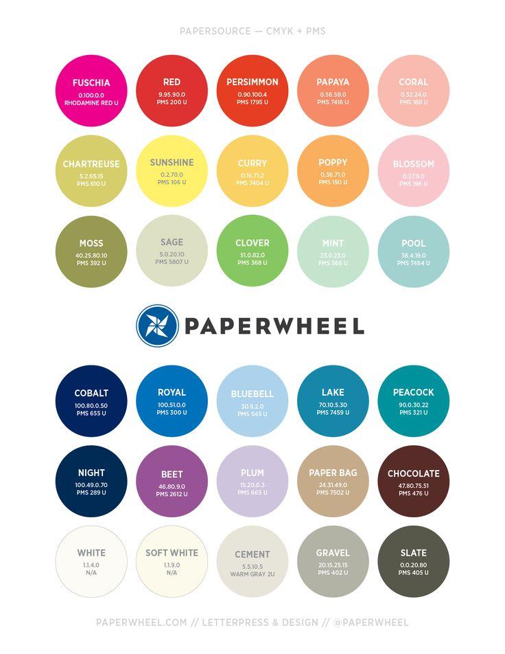 Papersource Colors — CMYK + PANTONE - Paperwheel letterpress ink mixing cheat sheet!