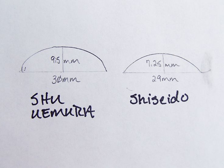 shu uemura eyelash curler vs shiseido. which lash curler is better for your eye shape, shiseido or shu uemura?   lipstick latitude pinterest curler, eyelash and uemura vs h