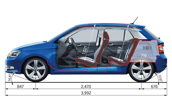 The New ŠKODA Fabia - Technology - ŠKODA