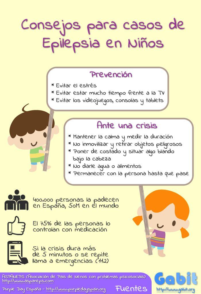 Recomendaciones Para Casos De Epilepsia En Ninos Educacion