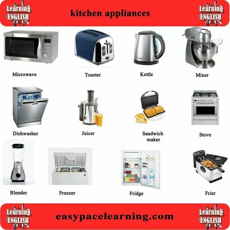 Kitchen Appliances Kitchen Appliances Vocabulary