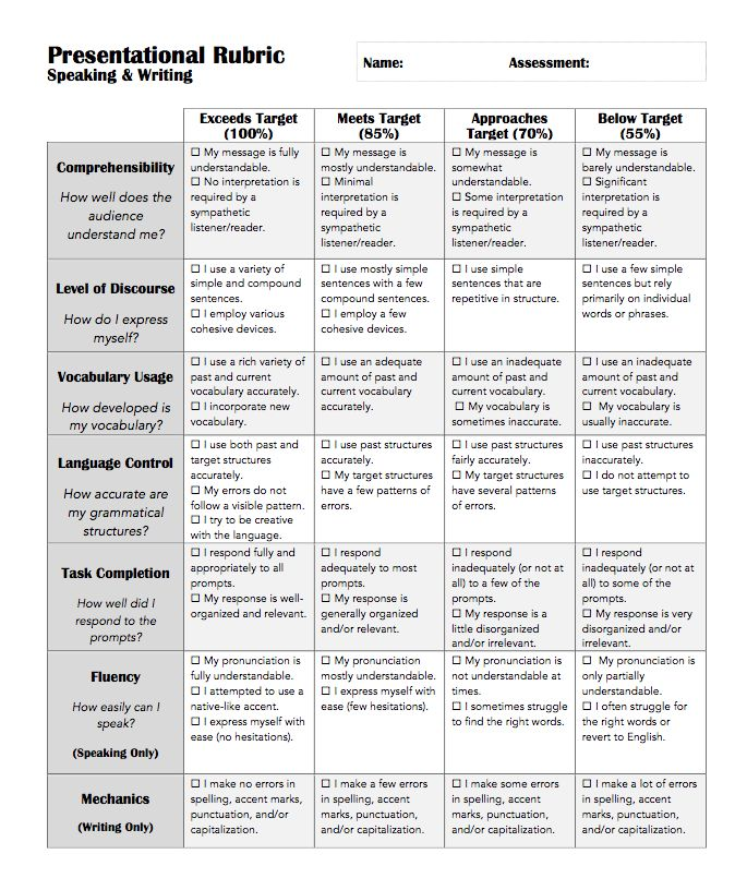 Performance Rubrics based on those from JCPS and Ohio Foreign Language Association. These rubrics are easy for both teachers and students to use and understand. You can assess in all categories or focus on only a few. Some teachers may wish to adjust the grade breakdown according to their grading preferences.