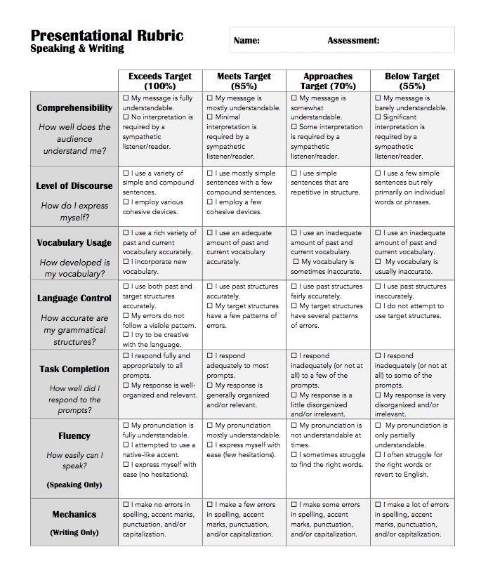77 best FSL Assessment\/Evaluation images on Pinterest School - leadership self assessment
