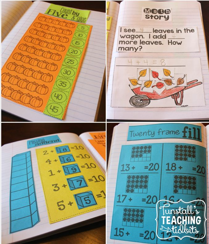 The Math Journal Component in Guided Math.  This post explains the why behind math journal and links to 3 other math journaling posts.