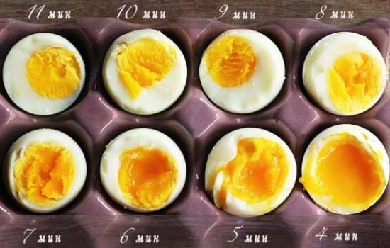 Рецепт варки яиц всмятку, вкрутую, сколько надо варить яйца после
