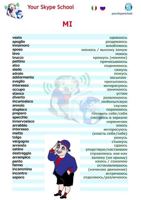 Learn Italian With Your Skype School - i #verbi #riflessivi in #russo #italiano - #voc #yss #materiali 1h