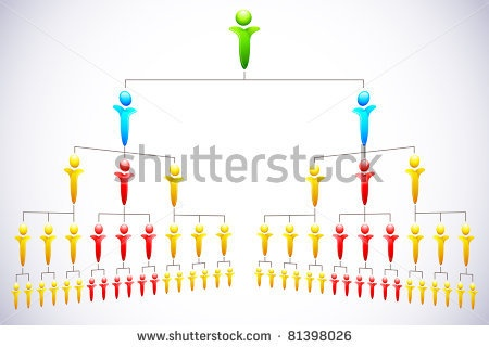 stock-vector-illustration-of-people-structure-showing-organizational-hierarchy