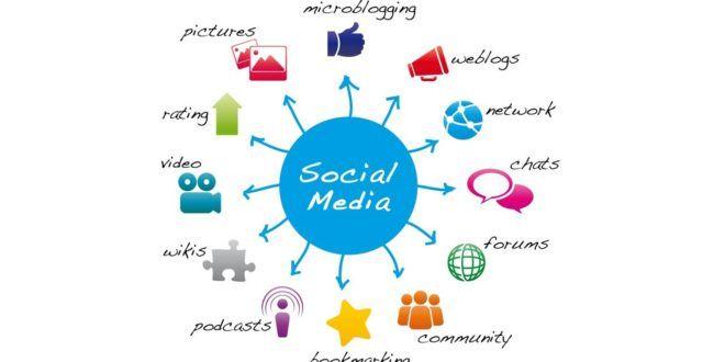 Best 5 Social Media Marketing Plan Pdf
