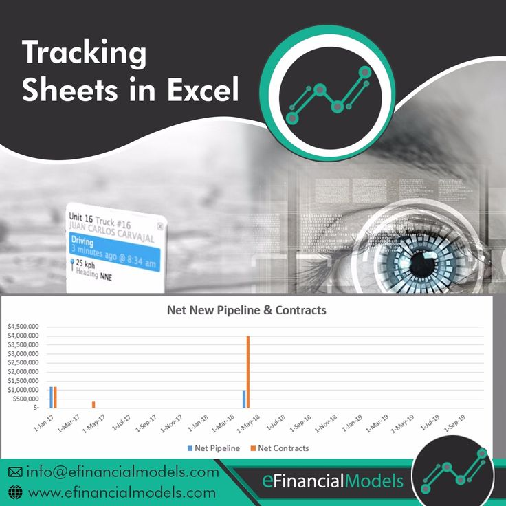 59 best Financial Modeling images on Pinterest Financial - monte carlo simulation template