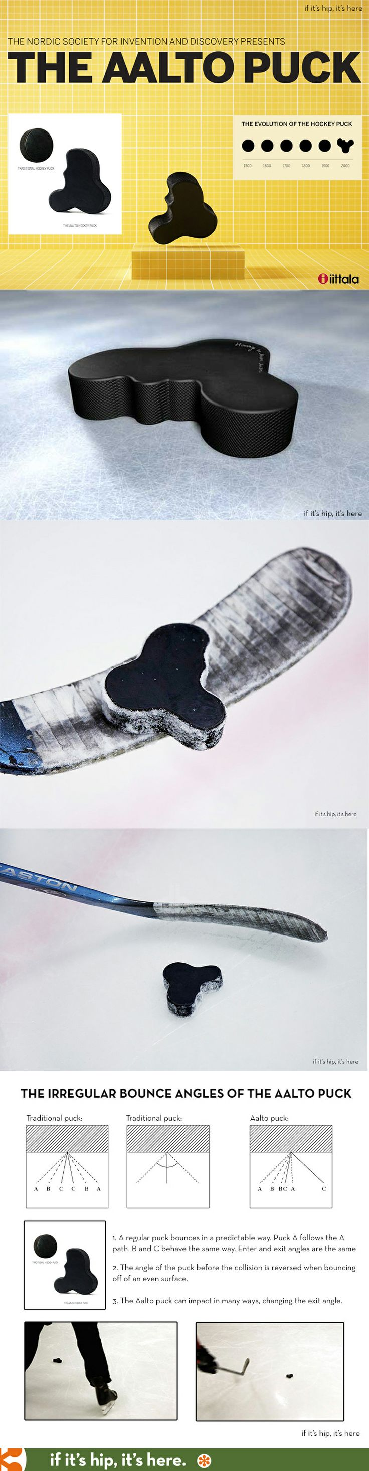 The coolest Hockey Puck ever - The Aalto Puck, inspired by Finnish designer Alvar Aalto.