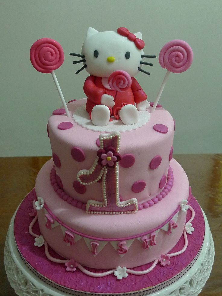 Hello Kitty Cake Decorations Images