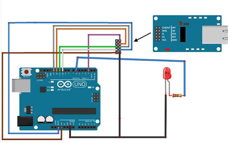 Ejemplo #11 Servidor web con Arduino y enc28j60   Arduino de todo un poco
