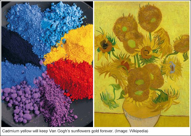 cADMIUM YELLOW will keep Van Gogh's sunflowers gold forever. Image Wikipedia