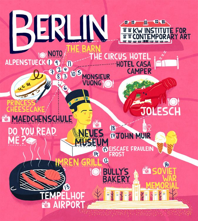 Lovely Berlin food map from English illustrator Patrick O' Leary. Small selection, but you can't argue with the Schnitzel at Jolesch.