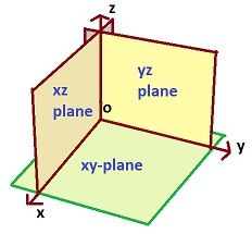 Geometry Planes
