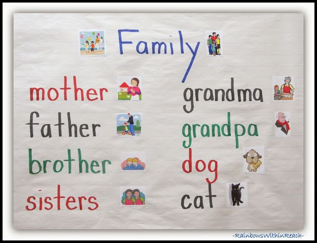 All About My Family Preschool ThemePreschool