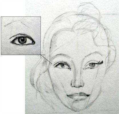 fashion face sketching 101